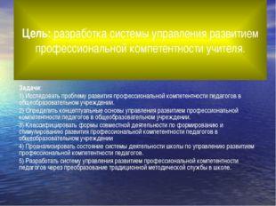 Цель: разработка системы управления развитием профессиональной компетентности