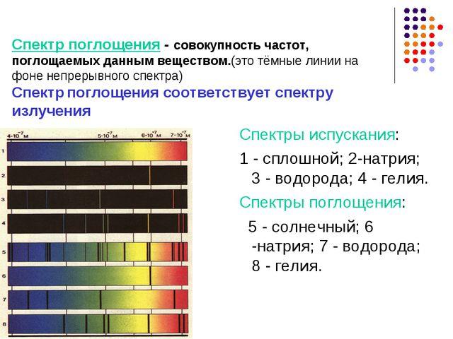 Спектр поглощения - совокупность частот, поглощаемых данным веществом.(это тё...