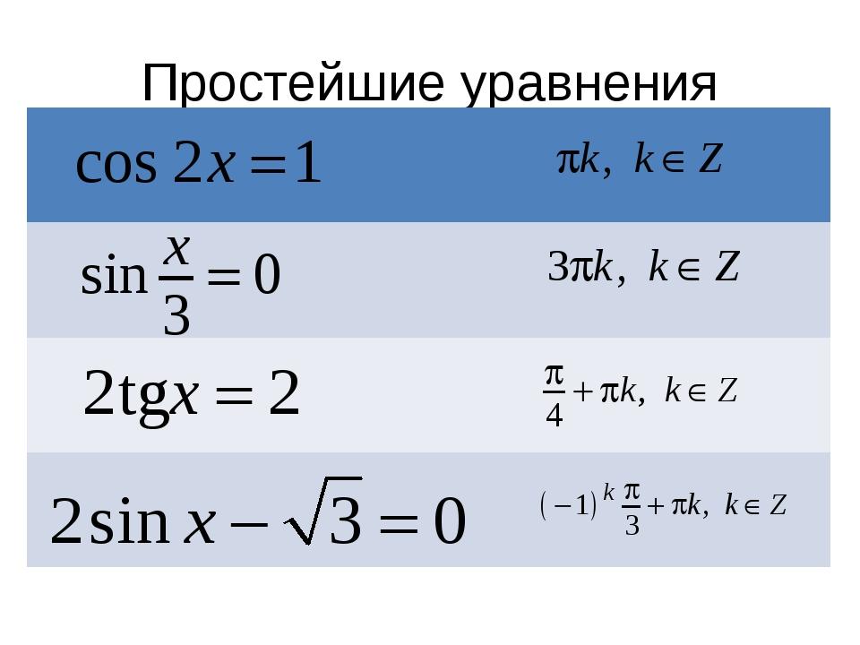 Простейшие уравнения