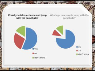 Could you take a chance and jump with the parachute? What age can people jum