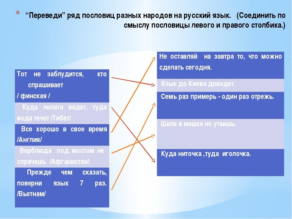 """""""Переведи"""" ряд пословиц разных народов на русский язык. (Соединить по смыслу..."""