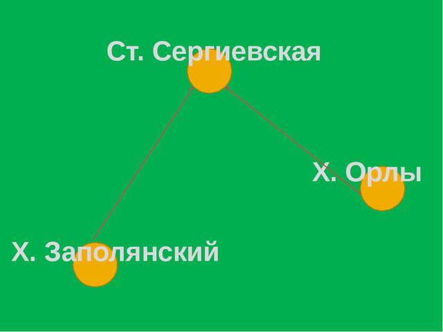 Ст. Сергиевская Х. Заполянский Х. Орлы