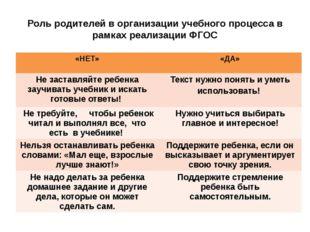 Роль родителей в организации учебного процесса в рамках реализации ФГОС «НЕТ»