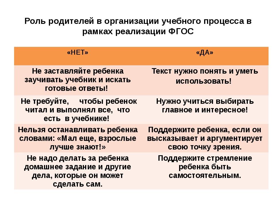 Роль родителей в организации учебного процесса в рамках реализации ФГОС «НЕТ»...