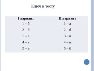 Ключ к тесту Iвариант IIвариант 1 – б 1 – а 2 – б 2 – б 3 – а 3 – в 4 – в 4 –