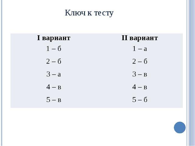 Ключ к тесту Iвариант IIвариант 1 – б 1 – а 2 – б 2 – б 3 – а 3 – в 4 – в 4 –...