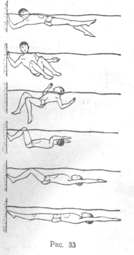 Плавание. Техника поворотов при плавании на боку