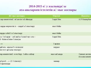 2014-2015 оқу жылындағы ата-аналармен істелетін жұмыс жоспары № Жұмыс жоспары