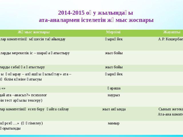 2014-2015 оқу жылындағы ата-аналармен істелетін жұмыс жоспары № Жұмыс жоспары...