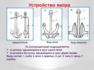 По конструкции якоря подразделяются: со штоком, зарывающиеся в грунт одной ла