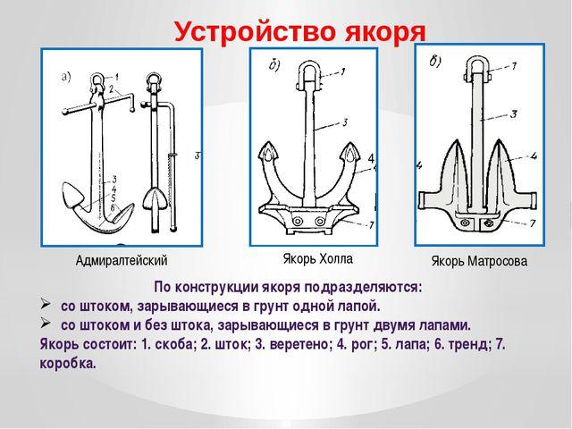 По конструкции якоря подразделяются: со штоком, зарывающиеся в грунт одной ла...