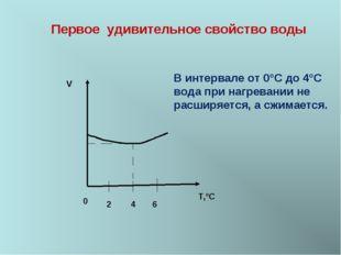 T,ºС V Первое удивительное свойство воды 2 4 6 В интервале от 0°С до 4°С вода
