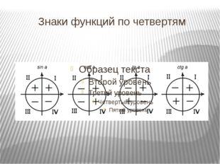 Знаки функций по четвертям