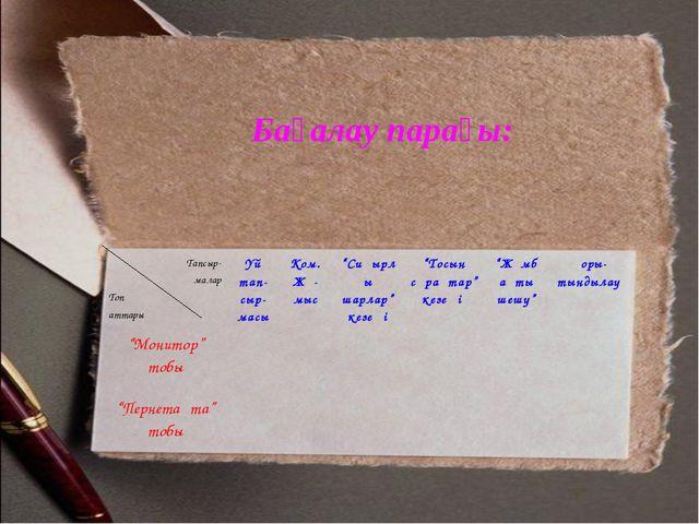 """Бағалау парағы: Тапсыр- малар Топ аттары Үй тап-сыр-масы Ком. Жұ-мыс """"Сиқырл..."""