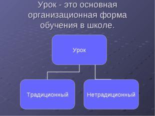 Урок - это основная организационная форма обучения в школе.