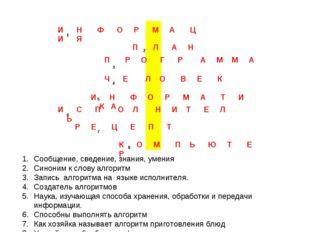 Сообщение, сведение, знания, умения Синоним к слову алгоритм Запись алгоритма