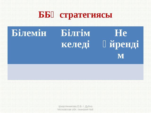 ББҮ стратегиясы Шишлянникова Е.В. г. Дубна Московская обл. гимназия №8 Білемі...