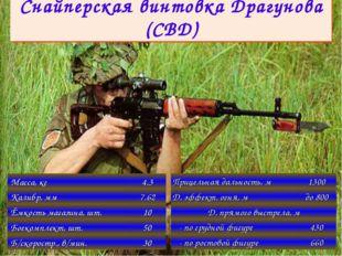 Снайперская винтовка Драгунова (СВД) Масса, кг4.3 Калибр, мм7.62 Ёмкость ма