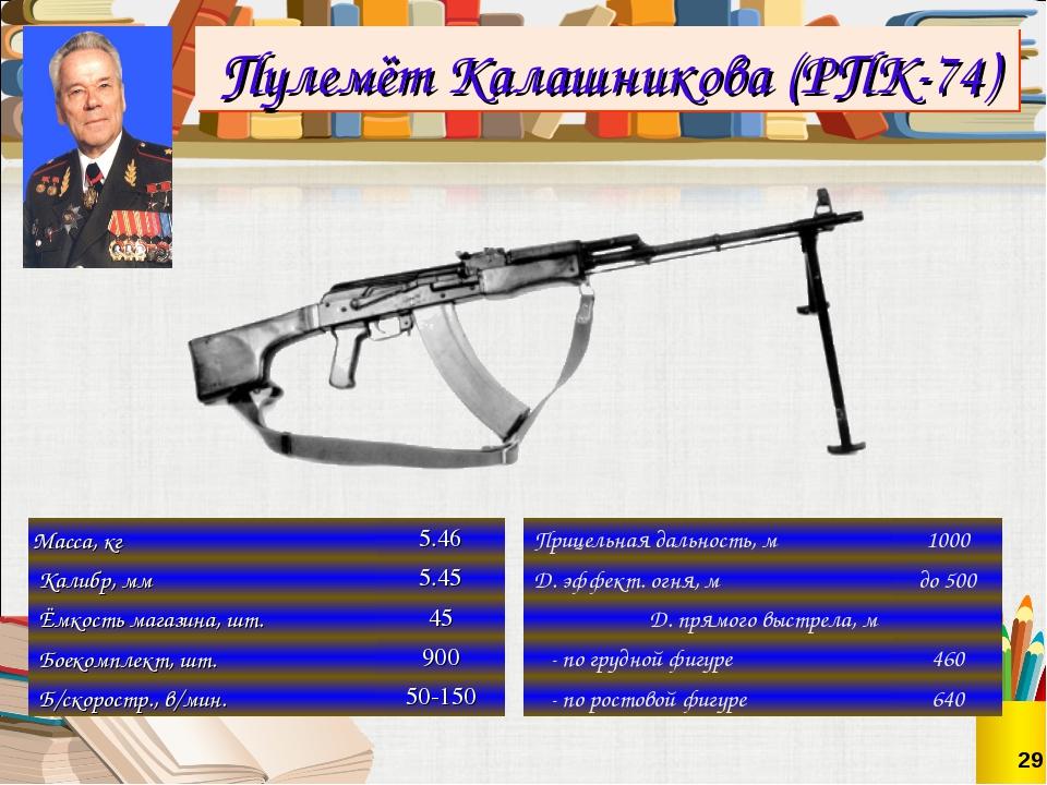 Пулемёт Калашникова (РПК-74) 29 Прицельная дальность, м1000 Д. эффект. огня,...