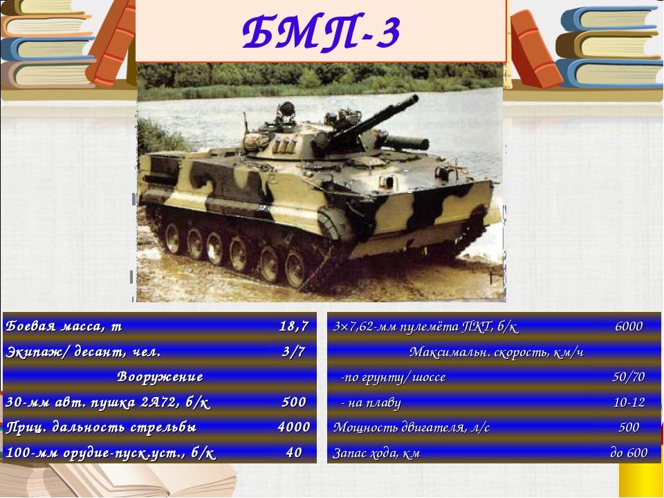 БМП-3 Боевая масса, т18,7 Экипаж/ десант, чел.3/7 Вооружение 30-мм авт. пу...