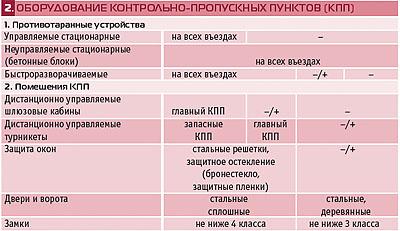 tabl1-2