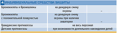 tabl1-4