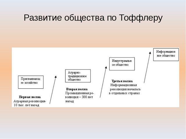 Развитие общества по Тоффлеру