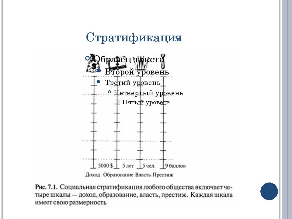 Стратификация
