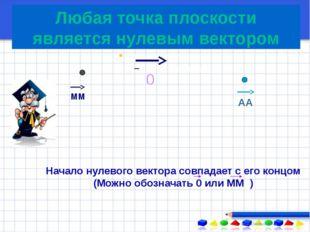 Длиной или модулем ненулевого вектора АВ называется длина отрезка АВ Длина ну