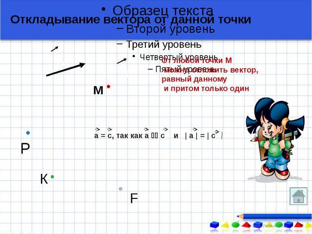 Домашнее задание Выучить определения: Вектор Коллинеарные векторы Сонаправлен...