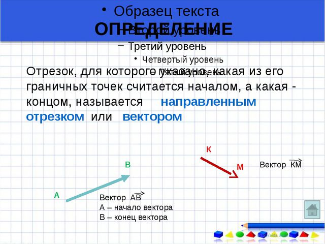 Задание Назвать все изображенные векторы ((векторы можно изображать двумя за...