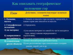 Как описывать географическое положение гор ПланДействия, соответствующие пун