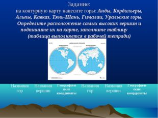 Задание: на контурную карту нанесите горы: Анды, Кордильеры, Альпы, Кавказ, Т