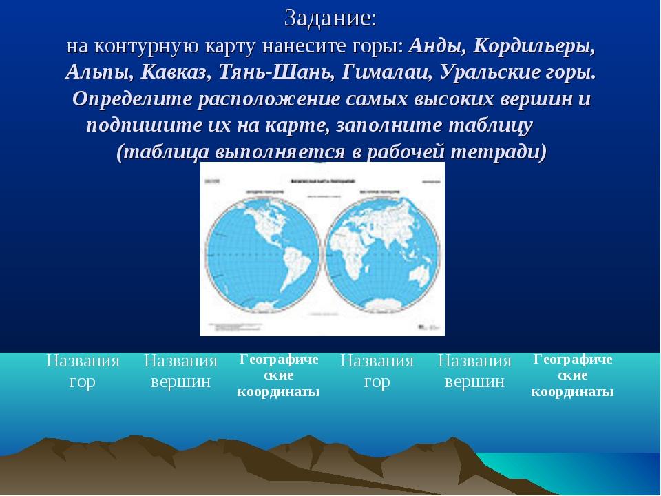 Задание: на контурную карту нанесите горы: Анды, Кордильеры, Альпы, Кавказ, Т...