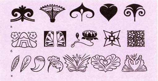 http://www.razlib.ru/kulturologija/osnovy_risunka_dlja_uchashihsja_5_8_klassov/pic_92.jpg