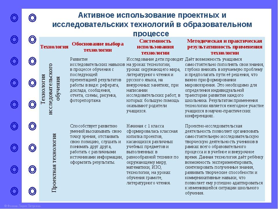 Активное использование проектных и исследовательских технологий в образовател...