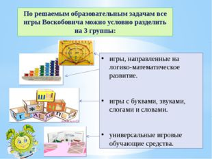 По решаемым образовательным задачам все игры Воскобовича можно условно раздел