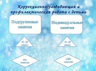Коррекционно-развивающая и профилактическая работа с детьми Подгрупповые зан