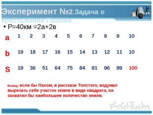 Эксперимент №2.Задача о крестьянине Пахоме P=40км =2а+2в Вывод: если бы Пахом