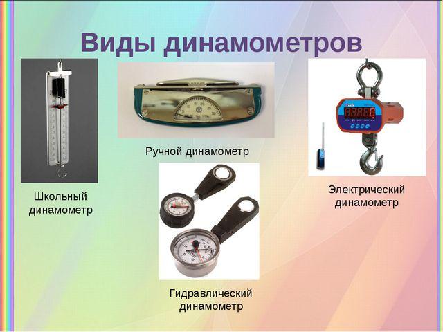 Виды динамометров Школьный динамометр Ручной динамометр Электрический динамом...