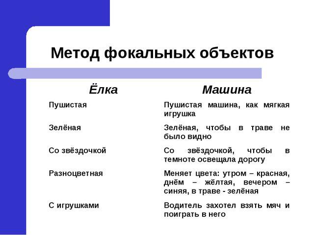 Метод фокальных объектов ЁлкаМашина ПушистаяПушистая машина, как мягкая игр...