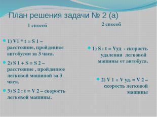 План решения задачи № 2 (а) 1 способ 2 способ 1) V1 * t = S 1 – расстояние, п