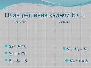 План решения задачи № 1 1 способ 2 способ S 1 = V1*t S2 = V2*t S = S2 – S1 Vy