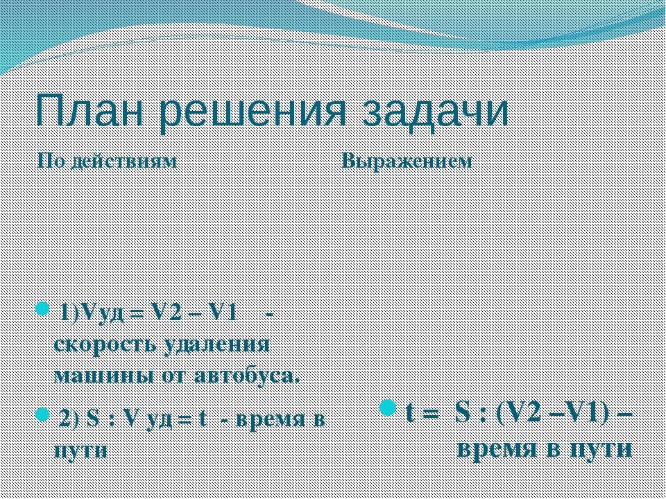 План решения задачи По действиям Выражением 1)Vуд = V2 – V1 - скорость удален...
