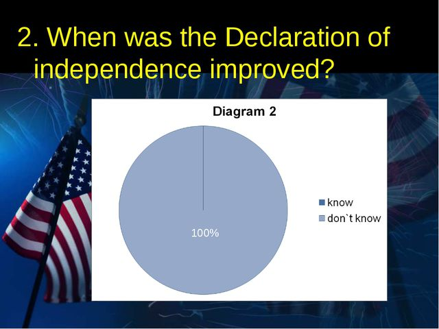 2. When was the Declaration of independence improved? 100%