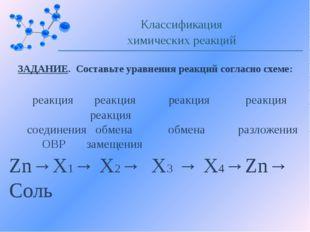 ЗАДАНИЕ. Cоставьте уравнения реакций согласно схеме: Классификация химических