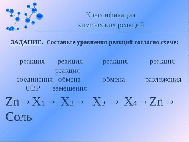 ЗАДАНИЕ. Cоставьте уравнения реакций согласно схеме: Классификация химических...