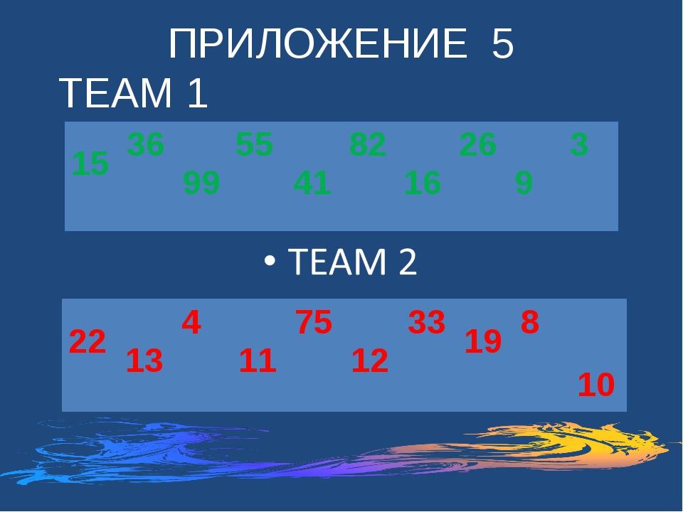 ПРИЛОЖЕНИЕ 5 TEAM 1 22 13 4 11 75 12 33 19 8 10 15 36 99 55 41 82 16 26 9 3
