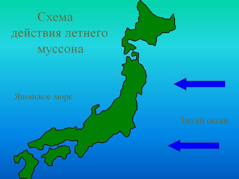 http://900igr.net/datas/geografija/Tekhnologii-po-geografii/0107-107-Skhema-dejstvija-letnego-mussona.jpg