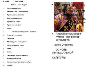 Андрей Вячеславович Кураев –профессор богословия, автор учебника ОСНОВЫ ПРАВ